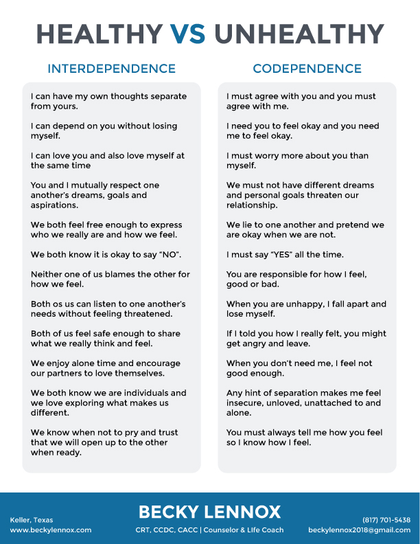 Becky-Interdependence-VS-Codependence