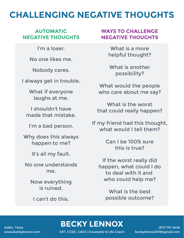 Becky-Negative-Thoughts